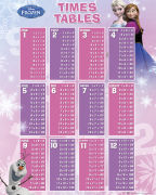 Disney Frozen Times Table - Mini Poster - 40 x 50cm