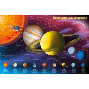 Solar System - Maxi Poster - 61 x 91.5cm