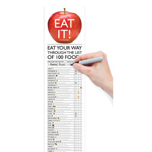 Eat It Wall Chart