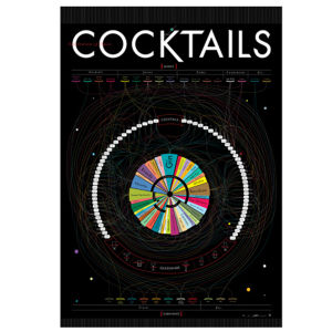 Cocktails Art Print by Pop Chart Labs