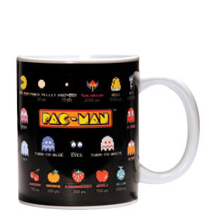 Pac-Man Glossary Heat Change Mug