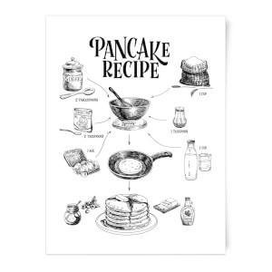 Pancake Recipe Art Print