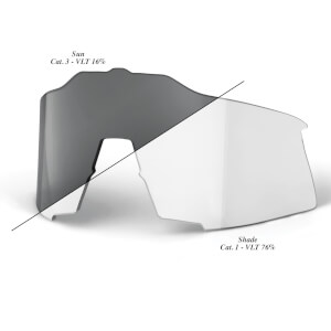 100% Speedcraft Replacement Photochromic Lens