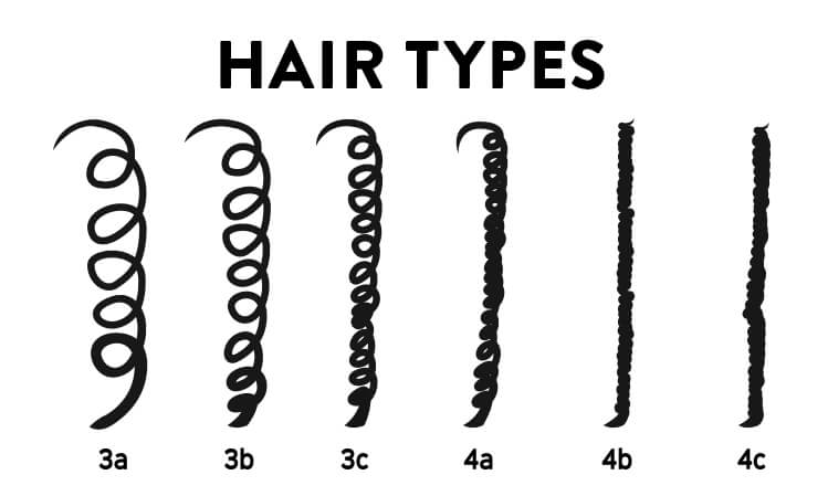 different curls ranging from loose to tight