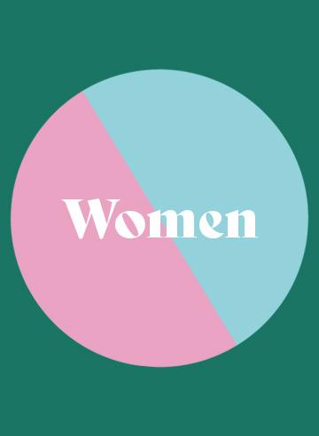 Shop our womenswear sale