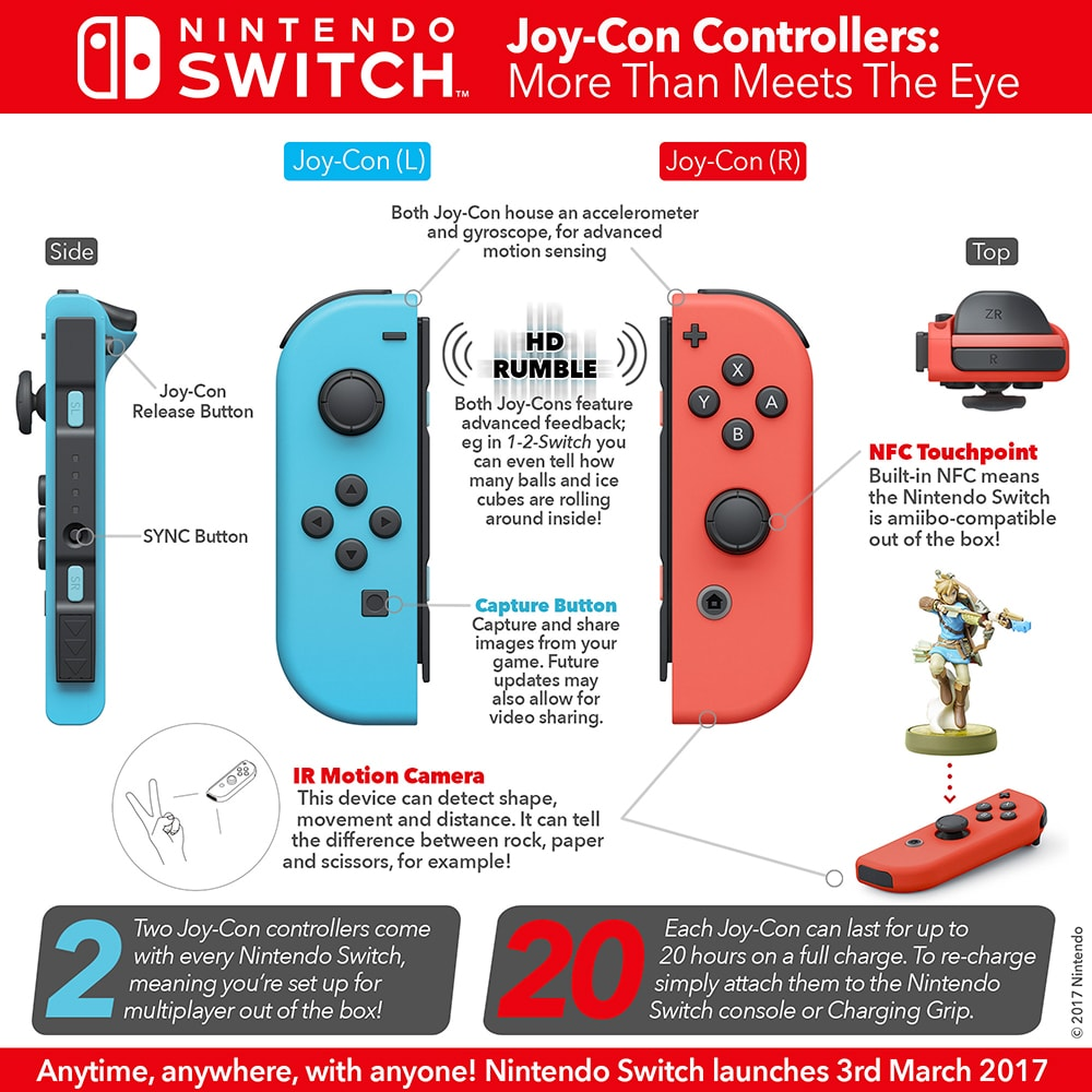 Nintendo Switch Joy Con Controllers Neon 1 More Than